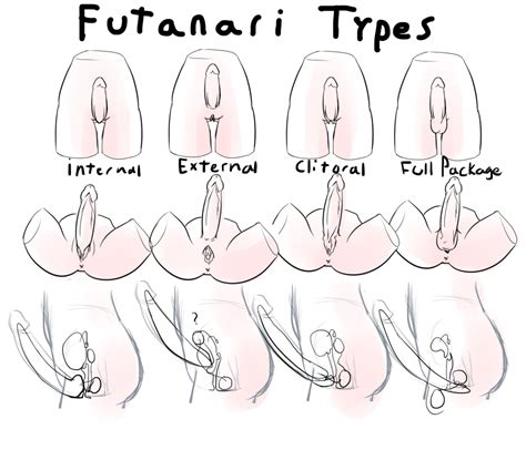 Tutorial on how to draw for beginners ehentai galleries png 896x768