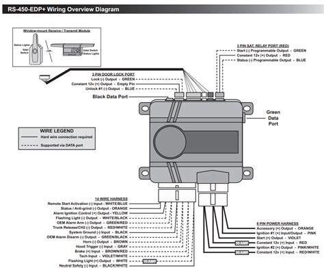 hook up remote starter png 1091x900